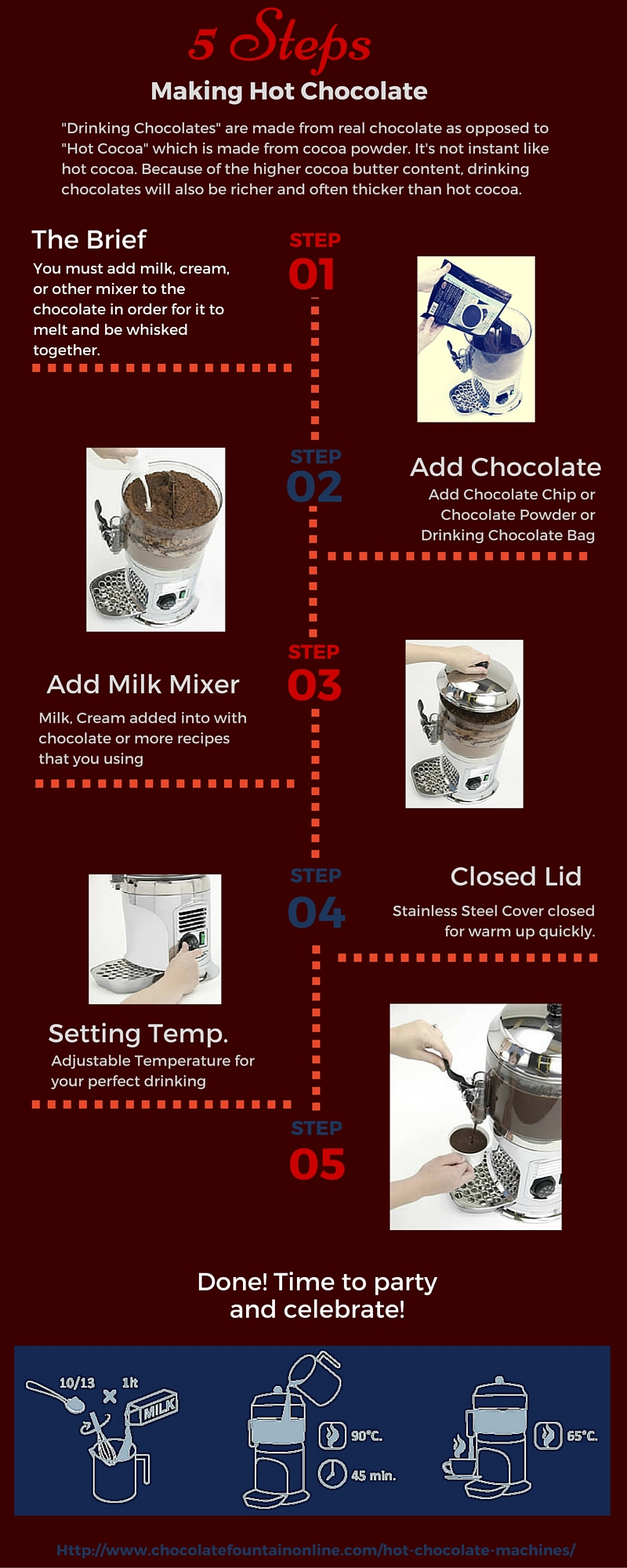 5 steps making hot chocolate
